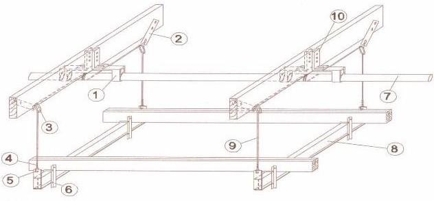 Boat Lift Company - sling lifts, cradle lifts, pontoon lifts